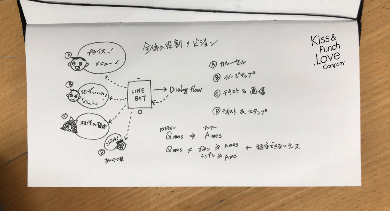 blog-note