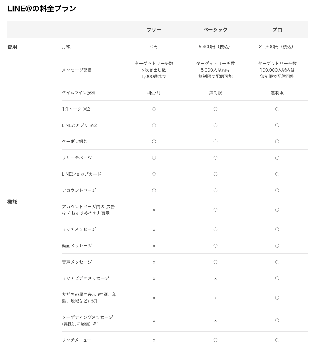 screencapture-at-line-me-jp-plan-2019-05-22-05_49_58